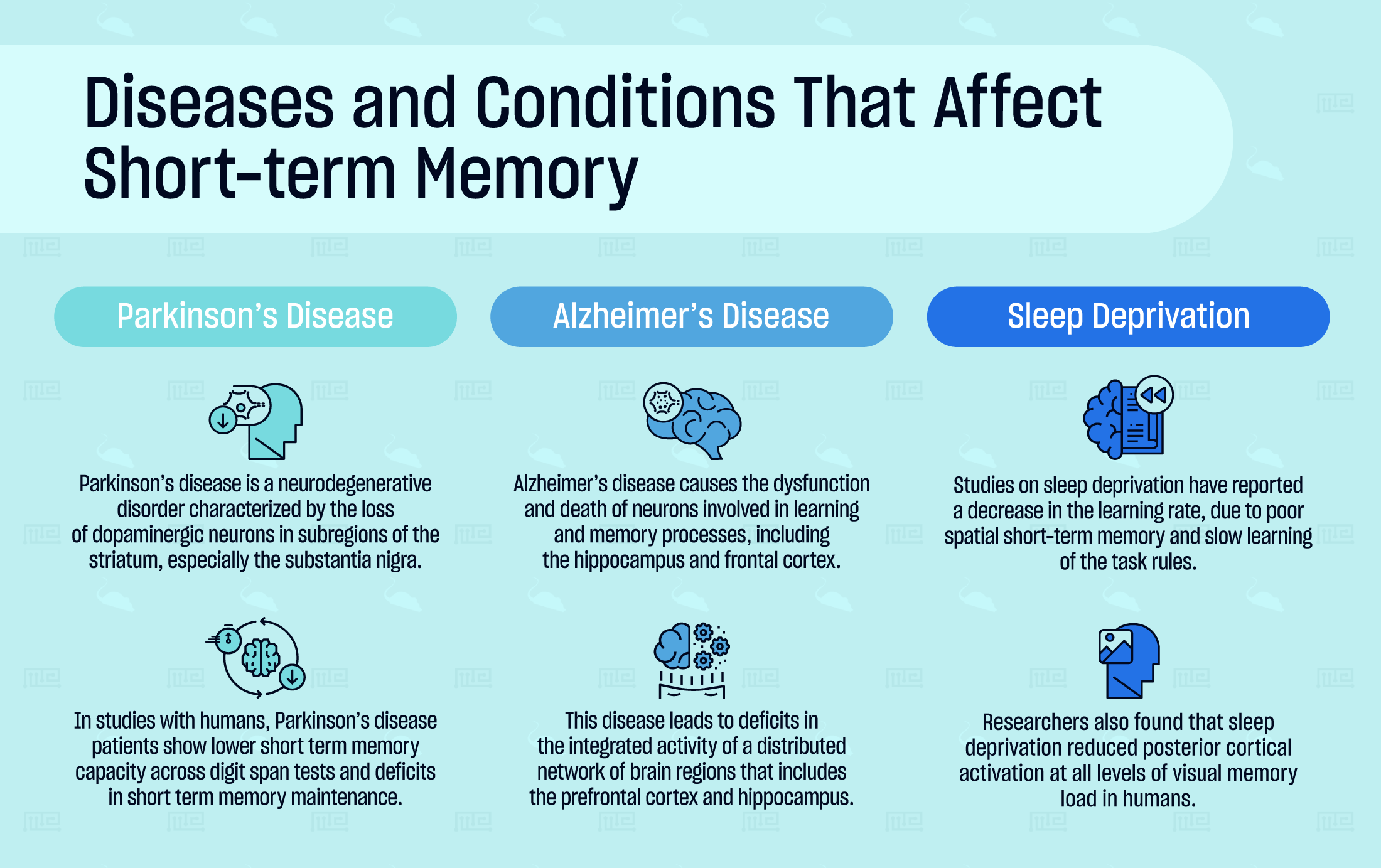 Diseases and conditions that affect short term memory