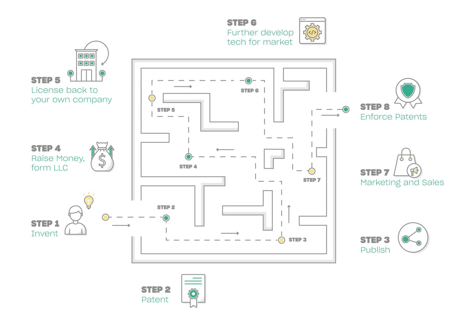 maze-infographic-1-1536x1047